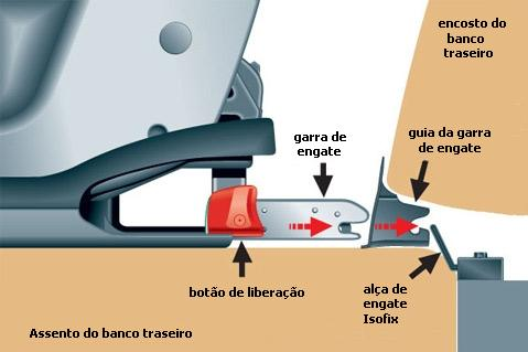 z15_esquema_de_montagem_isofix